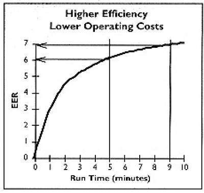 Car Ac Compressor Cost