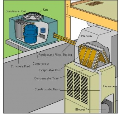 home air conditioning systems. typical air conditioning system home systems n