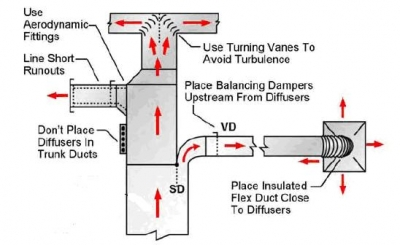 How To Install An Air Duct Booster Fan